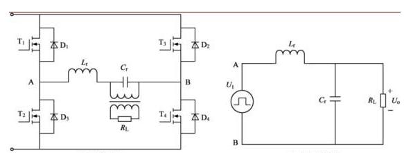 详解并联谐振逆变电源的电路设计