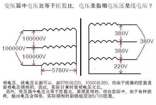 三相变压器电流计算公式是什么?怎么计算?