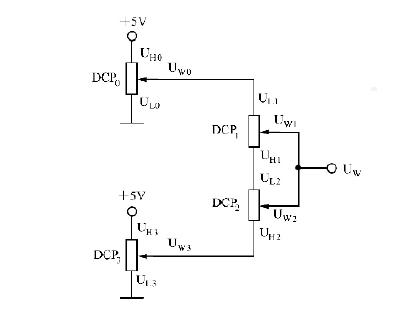 详解数字电源技术到底是怎么一回事? (二)