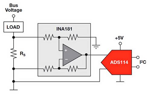 电流检测基本原理与容易忽视的小细节