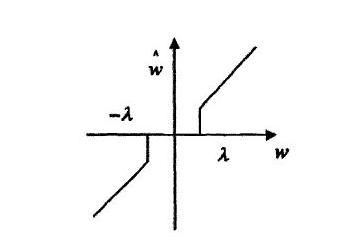 小波阈值去噪的原理及如何选取小波去噪阈值?