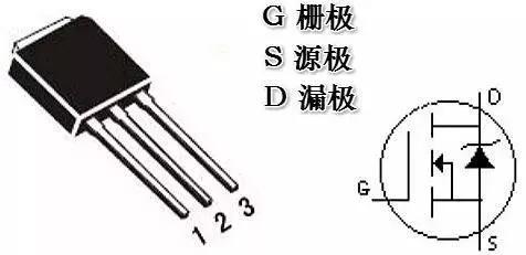 MOS管三个极的定义是什么,测试方法你会么?