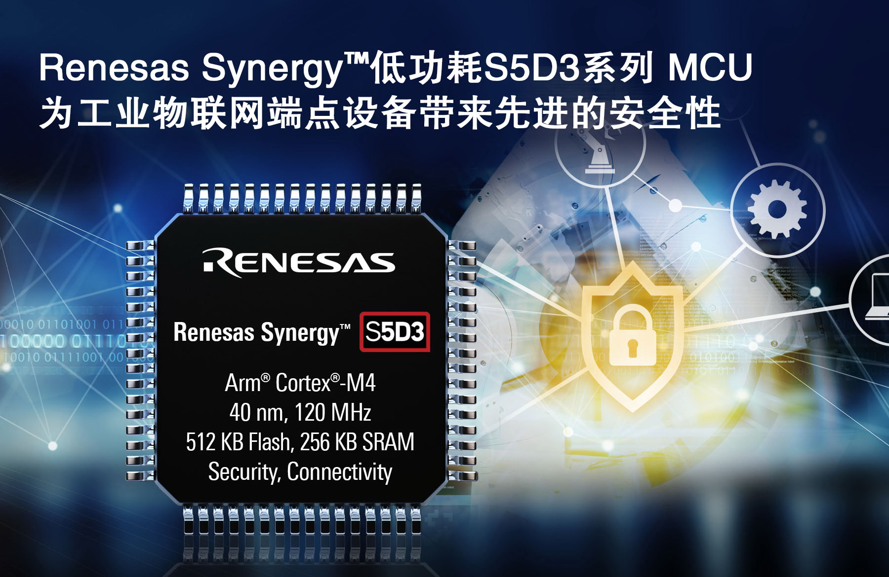 Renesas Synergy™ Platform新增S5D3 MCU产品组