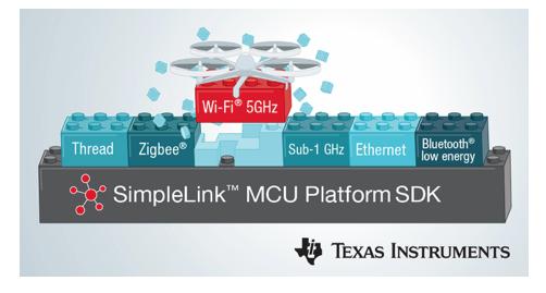 新一代SimpleLink™ Wi-Fi®设备将帮助您解决设计挑战