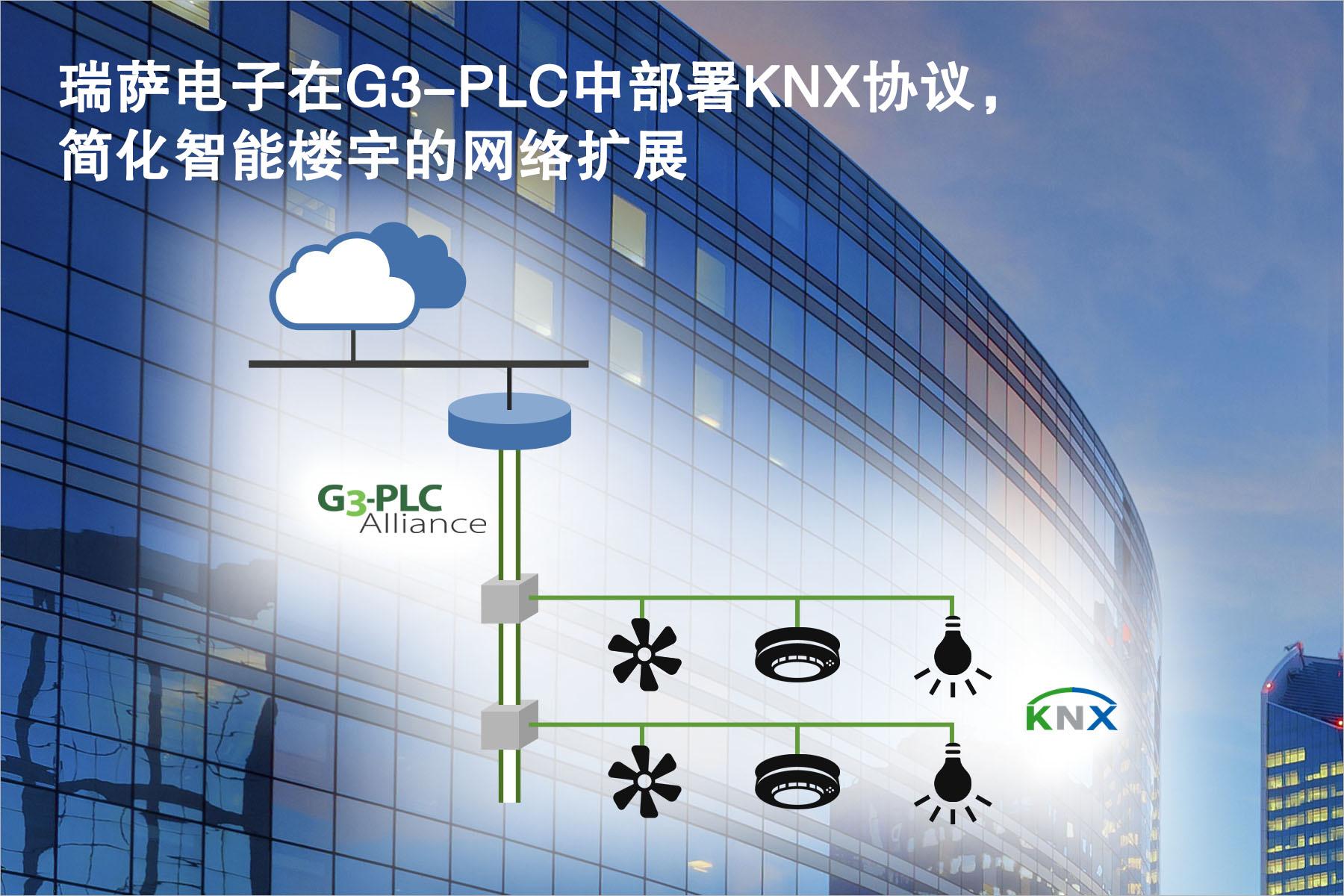 瑞萨电子在G3-PLC 中部署KNX协议,简化网络扩展
