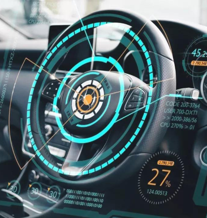 激光雷达发展前景如何?机器人、无人驾驶等或成主流