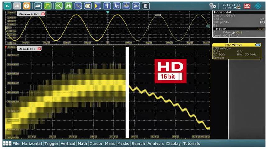 R&S的R&S®RTE、 R&S®RTO 及 R&S®RTP 示波器标配16 bit 高分辨率模式