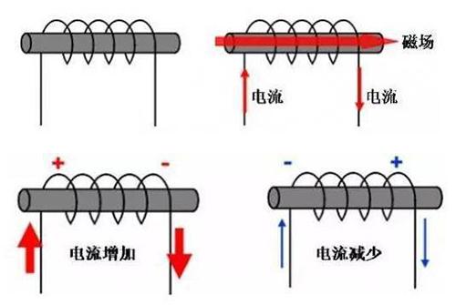4张图让你清楚了解电感的工作