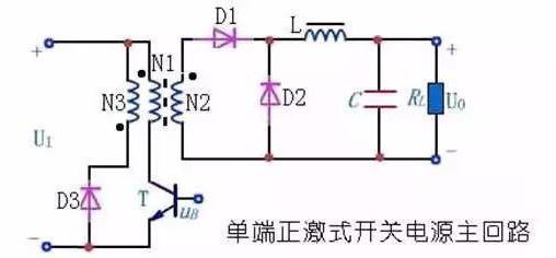 5种经典开关电源结构的优缺点对比