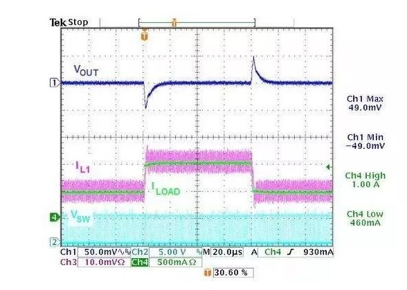 电源动态响应测试,什么样的波形算合格?