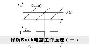详解Buck电路工作原理(一)