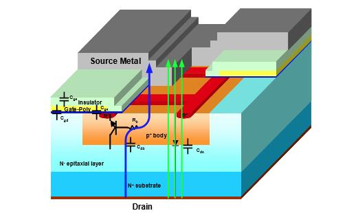 详解LLC谐振变换器中MOSFET失效模式(二)