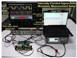 内部时钟和外部时钟隔离的Σ-Δ调制器