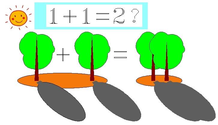 趣谈:电源技术里的1+1=2