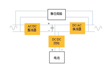 涨知识啦!详解两个DC/DC换流器组合设计
