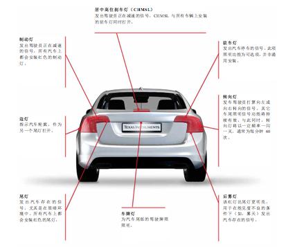 汽车车尾照明设计的变迁