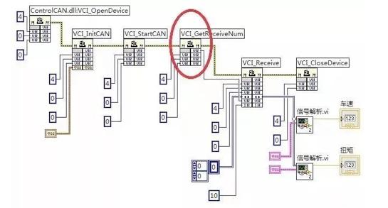 硬件在环HIL集成CAN卡的详细教程
