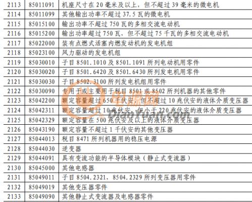 反击!中国关税反制600亿美元,涉及了哪些电子元器件?