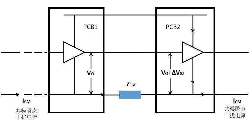 干货 | 静电放电难点分析