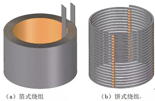 浅析涡流对中频变压器箔式绕组的电磁振动影响