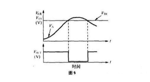 如何区分比较器与运放及比较器的应用电路