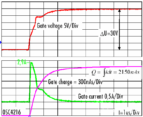 详解IGBT驱动功率计算