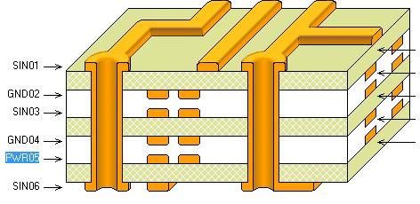 干货 | PCB层叠EMC系列知识