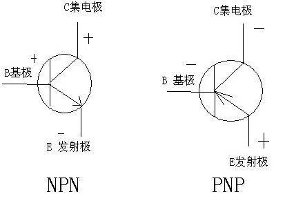 干货|PLC的NPN和PNP的区别及应用