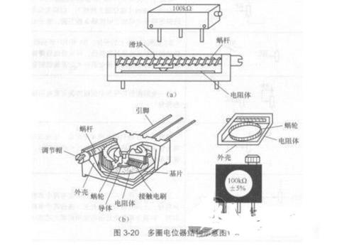 什么是电位器?电位器的接法注意事项有哪些?