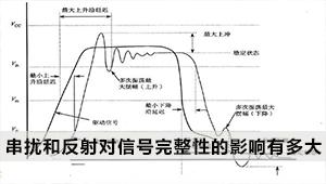 串扰和反射对信号完整性的影响有多大?