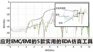 盘点:应对EMC/EMI的5款实用的EDA仿真工具