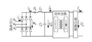 解密 智能充电桩是怎么智能进行充电?
