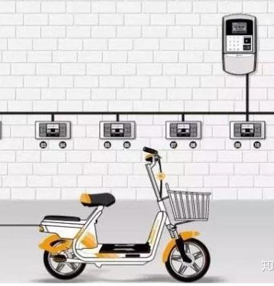 解密|智能充电桩是怎么智能进行充电?