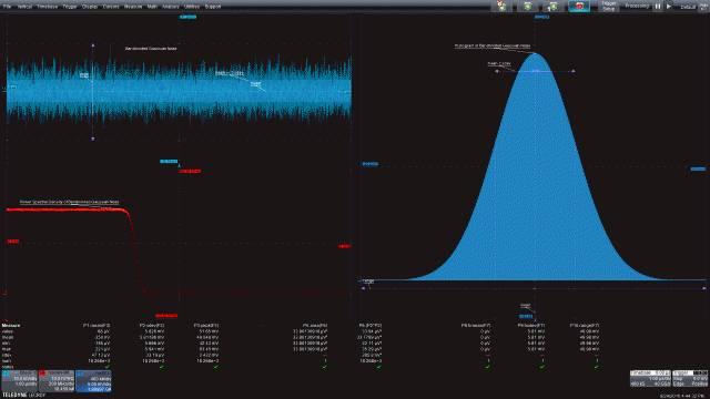 一文教你从3个方面分析噪声的来源