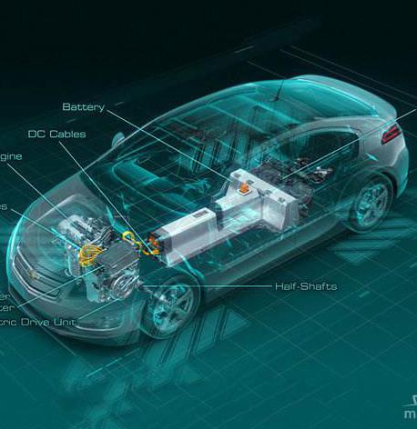 解密!电动车自燃事故频出的2019年,日产是怎么保证电池安全的?
