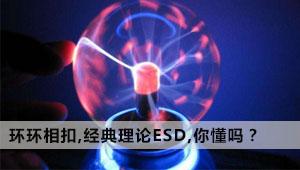 环环相扣,经典理论ESD,凭可以渗透理解吗?