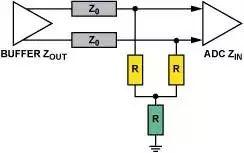4种高速转换器时钟分配器件的端接方法