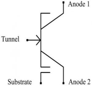 隧穿晶体管在同一块易于制造的集成电路(IC)上提供逻辑和功率