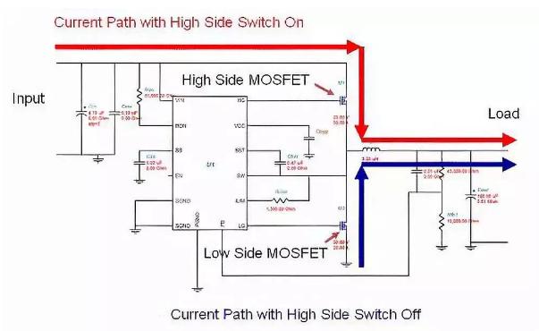 技术文章:开关电源之MOS管的选择该如何应对?