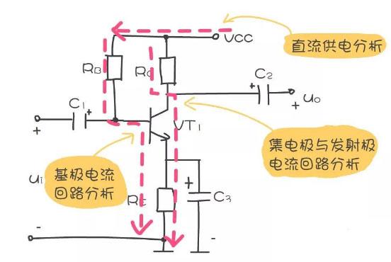 先搞懂这几种分析方法,对学好三极管电路有事半功倍的成效!