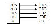 换个方式去理解PLC与RFID控制器之间是怎么通信的?
