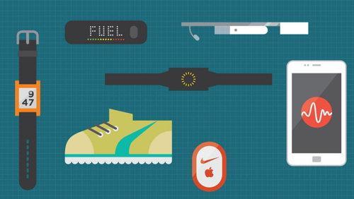 智能设备篇 :多方面了解关于可穿戴设备产品形式