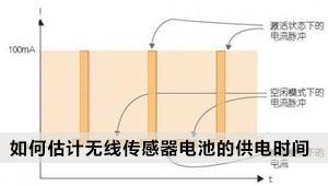 一文告诉你如何估计无线传感器电池的供电时间