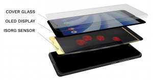 多手指身份验证可增强智能手机安全性