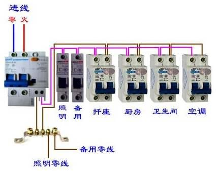 科普关于漏电保护器该如何正确使用?