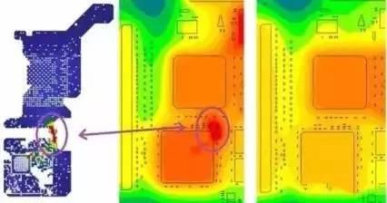 关于信号完整性和电源完整性究竟有何区别之处?