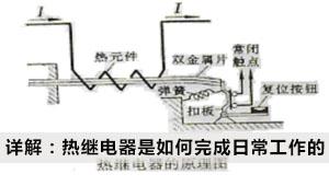 详解:热继电器是如何完成日常工作的?