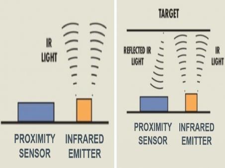 谁扮演着真无线耳机播放时间延长的重要角色?