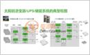 采用功率集成模块设计高可靠性逆变器
