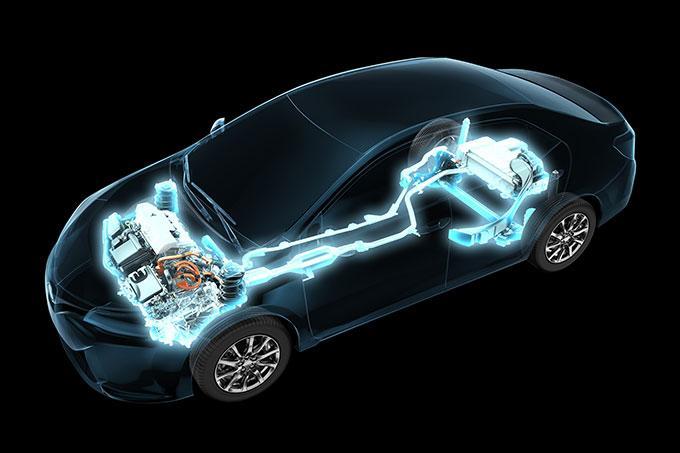 想快速了解混合动力汽车电控系统的设计理念的请进!!!